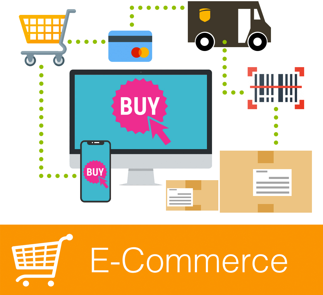 https://files.b2webstudios.com/wp-content/uploads/2018/09/what-we-do-ecommerce.jpg